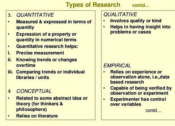 Types Of Research Methods Dissertation Research Paper Service