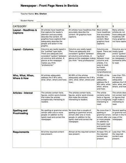Writing A News Article Rubric