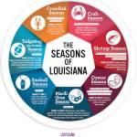Seasons-Of-Louisiana-Infographic-150x150 Post-Independence Marathon – Alabama