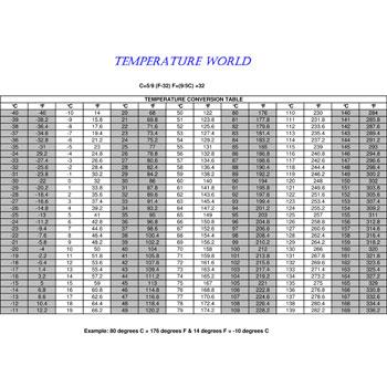 metric conversion diagram lt1 cooling temperature chart – infinity hvac spares & tools pvt. ltd.