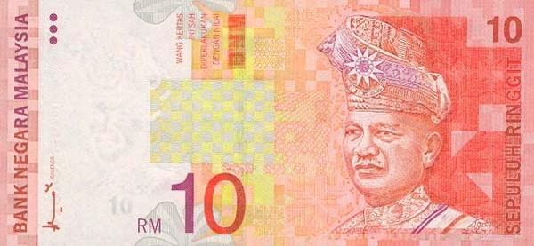 Malaysian Ringgit Myr Definition Mypivots