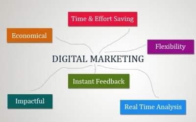 7 Benefits for Business through Digital Marketing