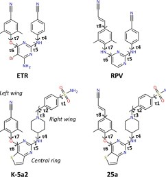 chemical structures of nnrtis  [ 1453 x 1450 Pixel ]
