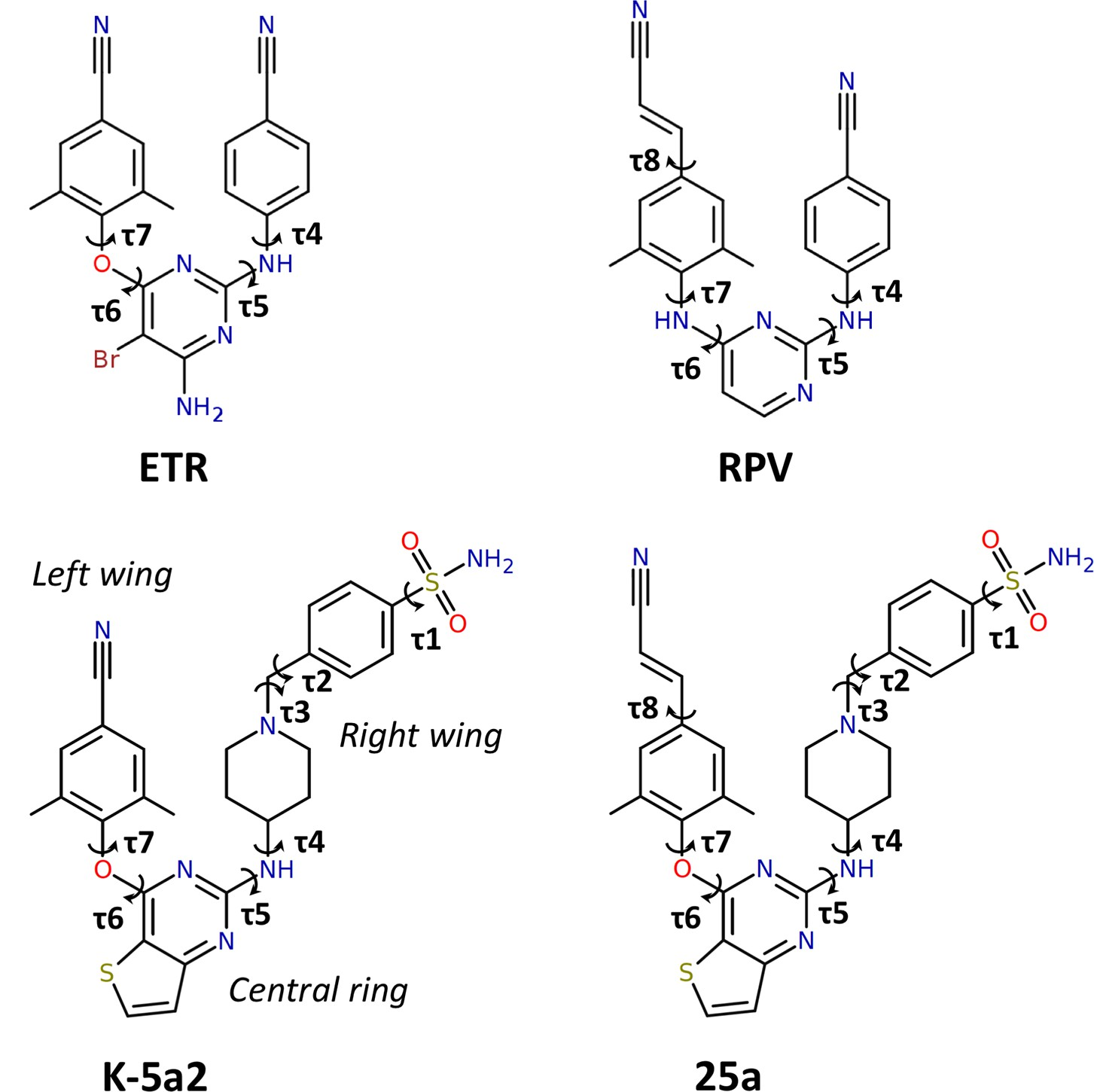 hight resolution of chemical structures of nnrtis