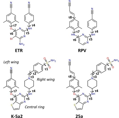 small resolution of chemical structures of nnrtis