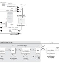 schematic and flow diagram  [ 1500 x 1271 Pixel ]
