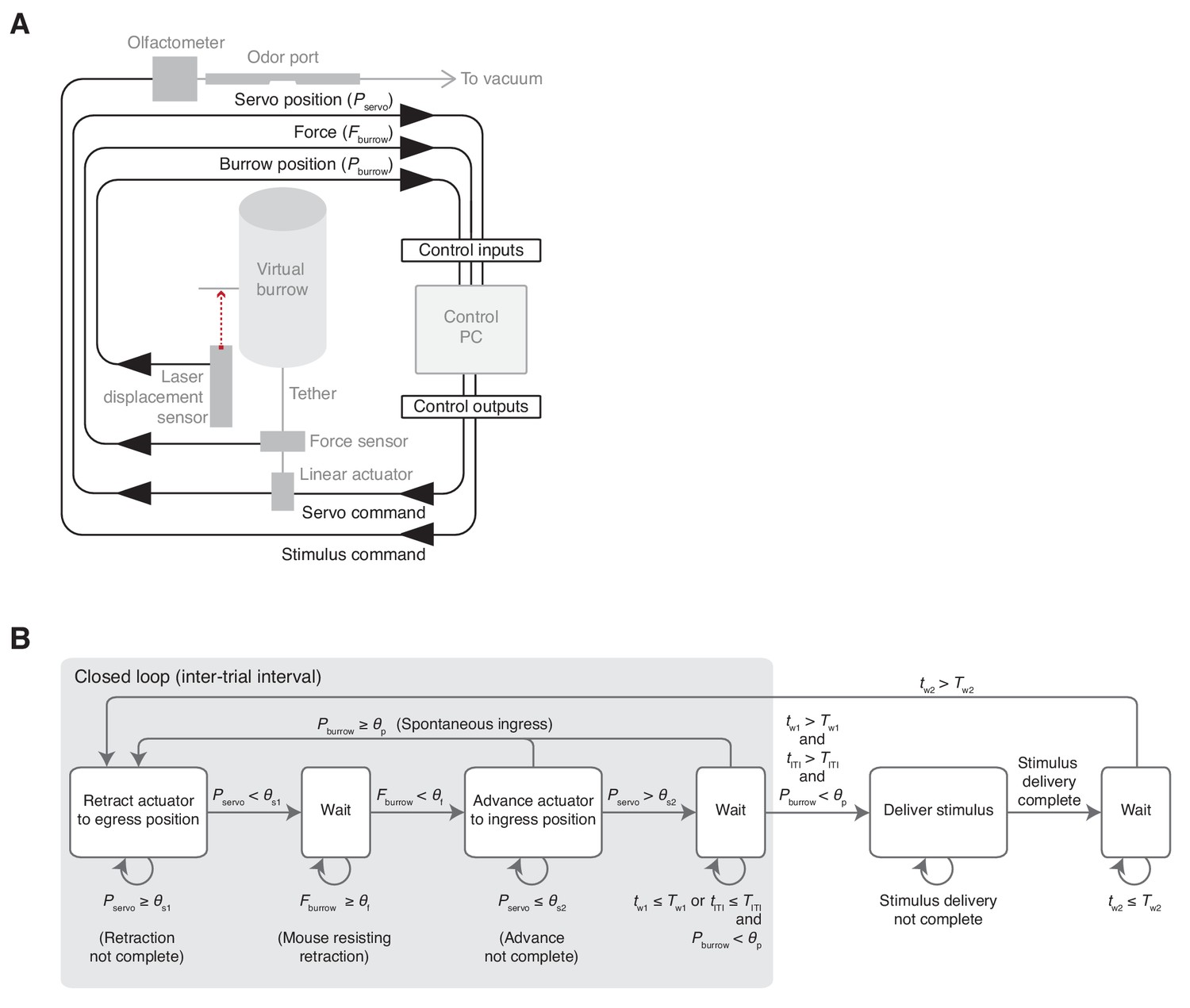 hight resolution of schematic and flow diagram