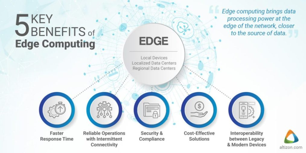 5 keys benefits of edge computing