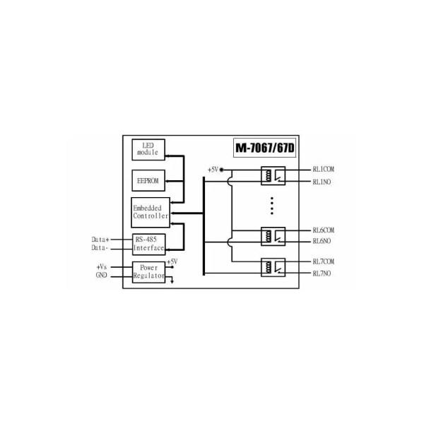 M 7067D GCR ModbusRTU IO Module 03 114711