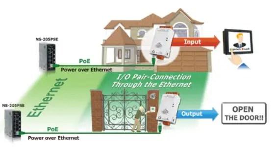 ET2200Series features1