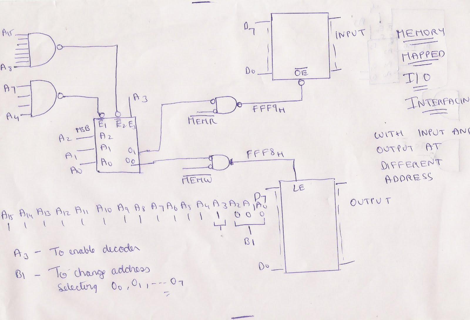 architecture of 8085 microprocessor with block diagram pdf visio spaghetti memory interfacing in softwarelost