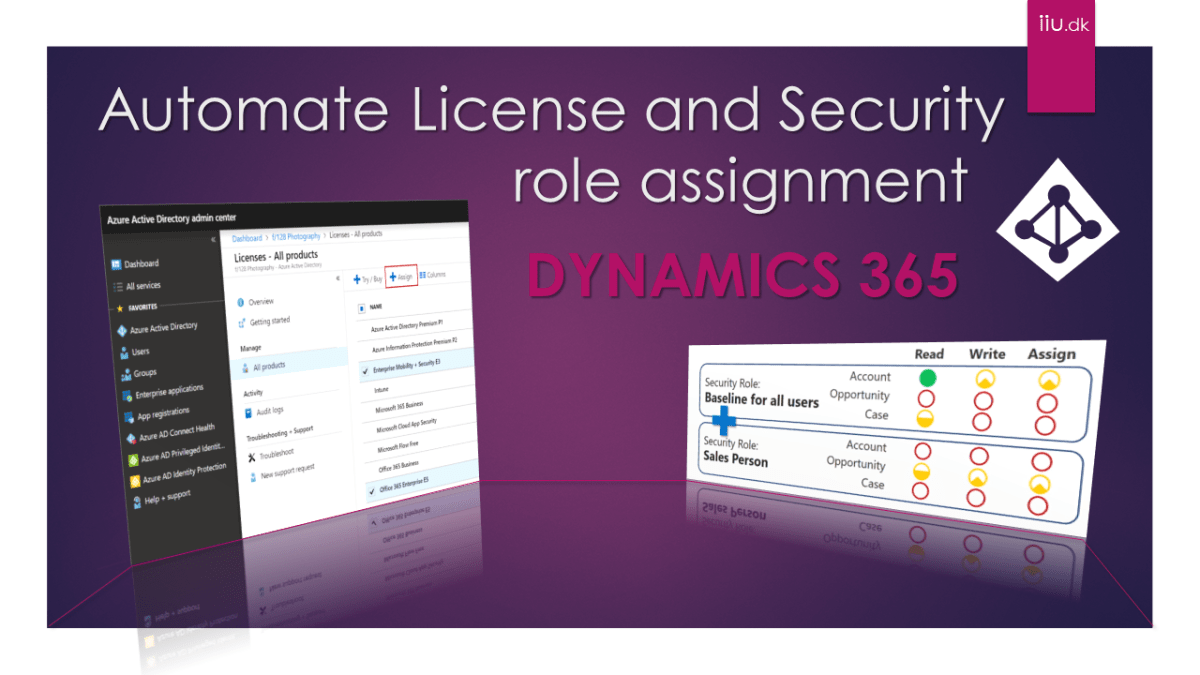 Automate License & Security Role assignment