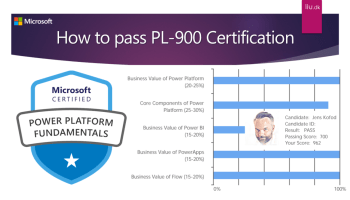 Microsoft Power Platform Fundamentals