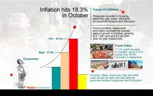 october-inflation-696x436