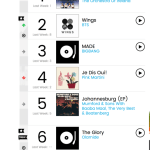 "[E!News] : Olamide's ""The Glory"" Album Makes #6 on Billboard Album World Chart"