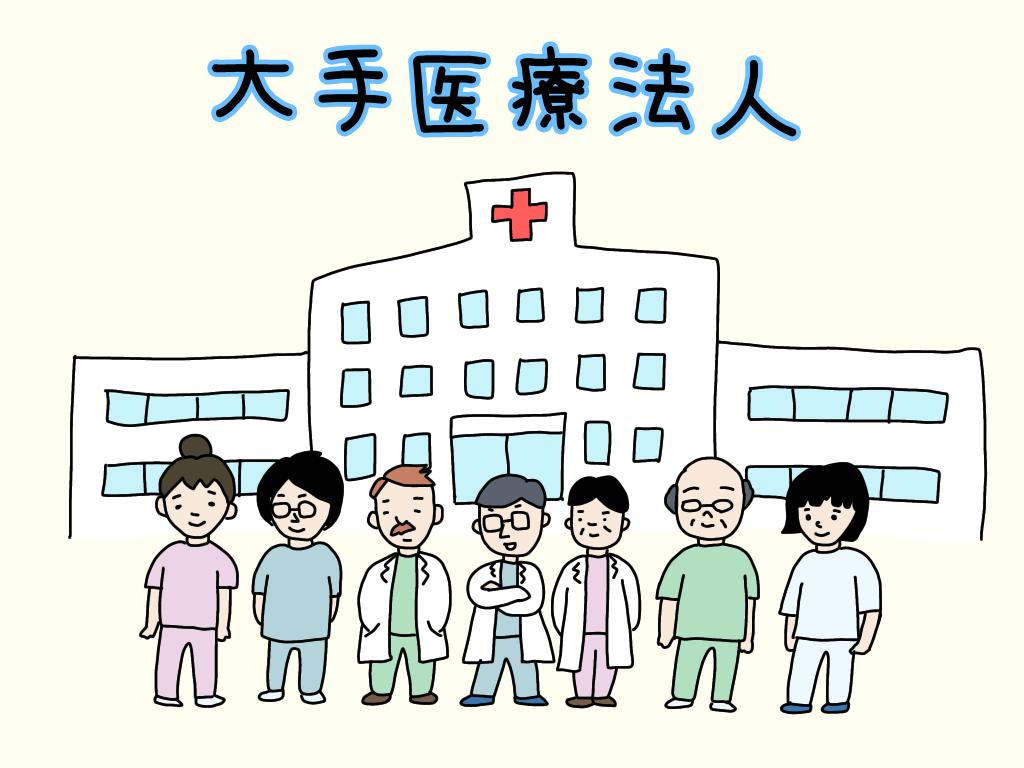 大手医療法人について