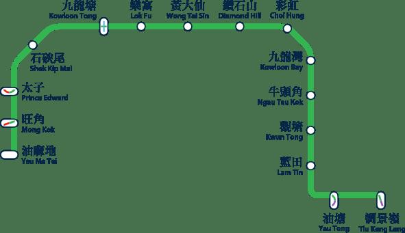 Kwun Tong Line
