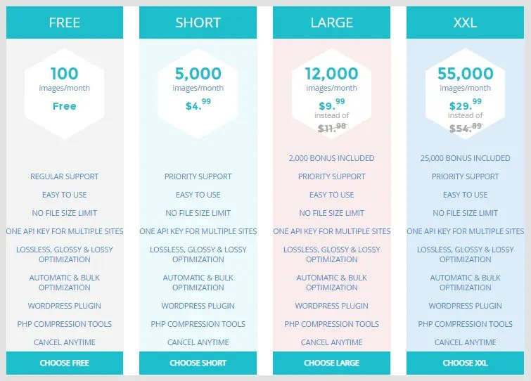 shortpixel pricing plan