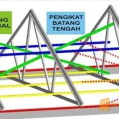 Pasang Atap Baja Ringan Di Cianjur 081312523349 085793863566 Ter Murah Kab