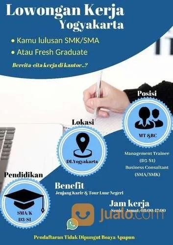 Loker Part Time Jogja : loker, jogja, Lowongan, Fulltime, Partime, Sleman, Jualo