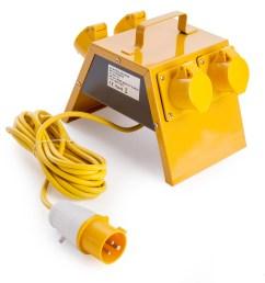 toolstop toolstop 4 way splitter box 110v 21955 [ 2400 x 2400 Pixel ]
