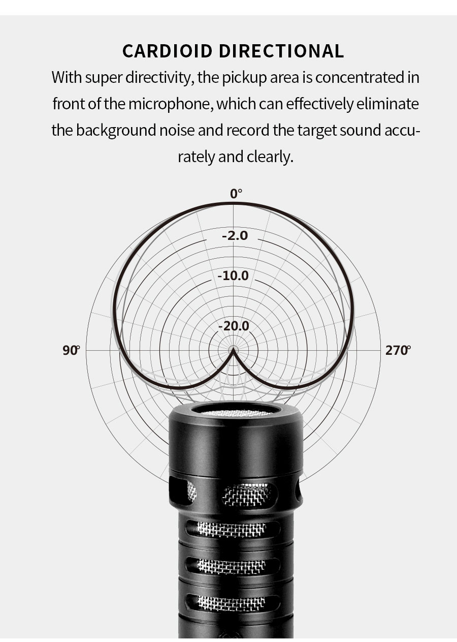 Cardioid Smartphone Microphone for Phone With Type-C