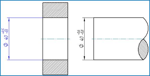 2.1.5.- Tipos de ajustes.   RGFM02.- Especificación de las características de productos de fabricación mecánica.