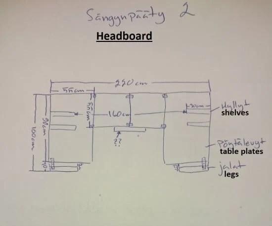 DIY headboard plan