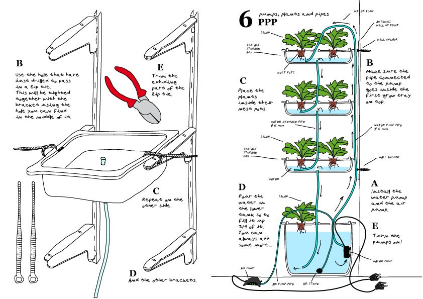 Stunning WHAT ELIOOO is an instruction book about how to build a hydroponic system to grow plants herbs or vegetables in your apartment using IKEA ponents