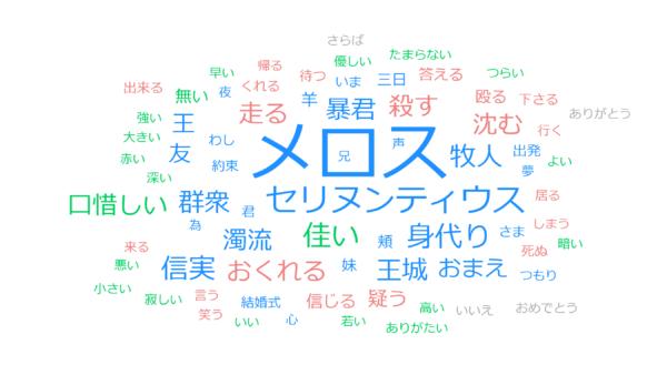 ワードクラウド作成ツール5選【無料・登録不要・日本語対応】