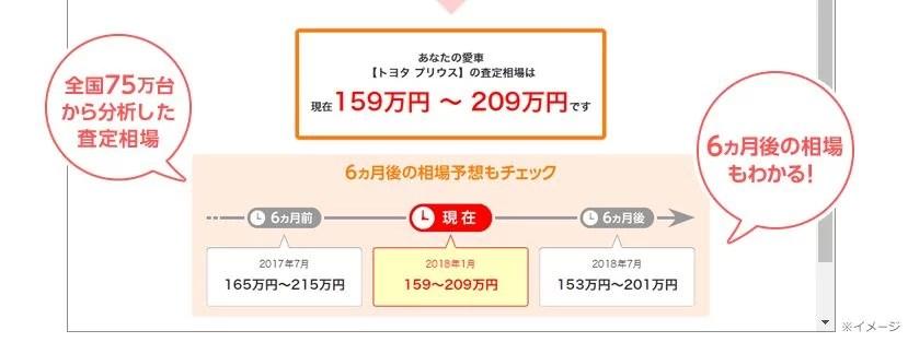 satei - 新型トゥーランの値引き交渉3つの裏技を公開【完全保存版チェックシート】で簡単対策!