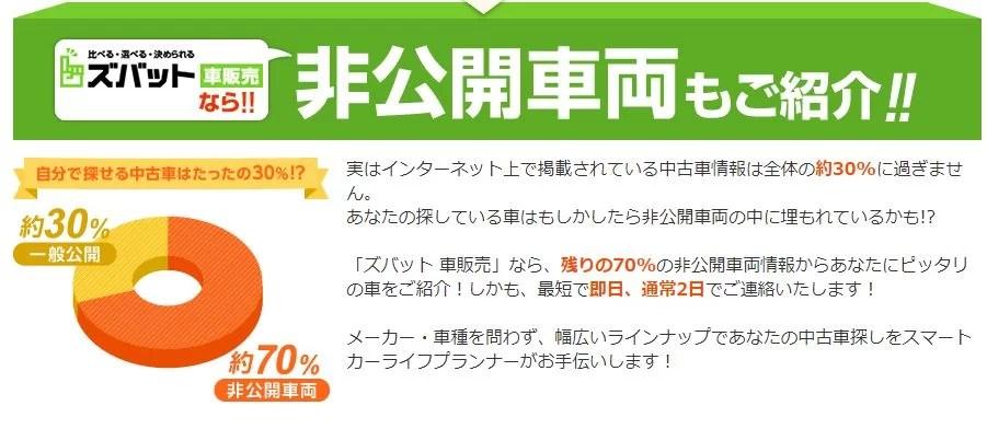 zuzu - 新型ジェイドの乗り出し価格を見積もりしてチェック!RSで値引きを見込んでおすすめオプション込で総額200万円台を目指すぜ!