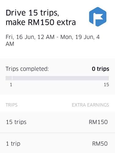 buat duit raya dengan uber