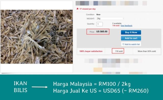 3 produk tempatan yang boleh dijual di Ebay