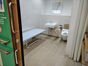 障害者用トイレの状況