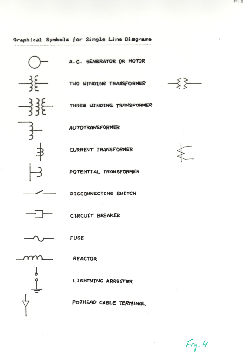 small resolution of one line diagram symbols simple wiring schema electrical distribution system diagram single line diagram legend