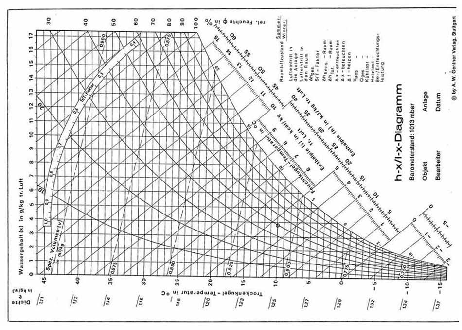 Vav Piping Diagram, Vav, Get Free Image About Wiring Diagram