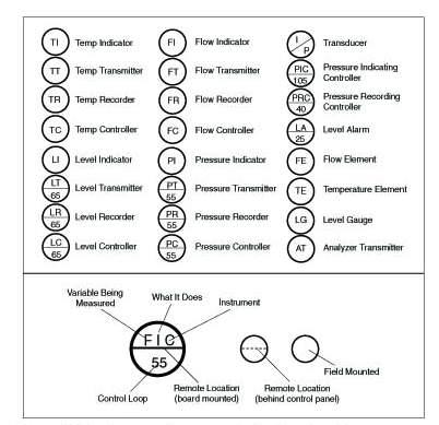 Refrigeration: Refrigeration Circuit Symbols