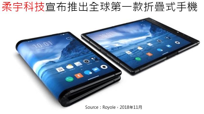 市場報導 : 全球首家折疊式手機 柔宇科技FlexPai拔得頭籌? - 科技產業資訊室