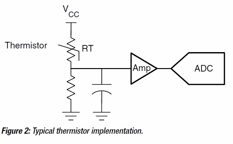 thermistor block- ikknowvations.in