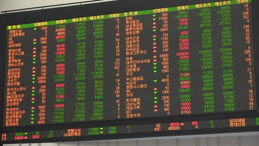 Stock Market Live Quotes Streaming Financial Data Stock