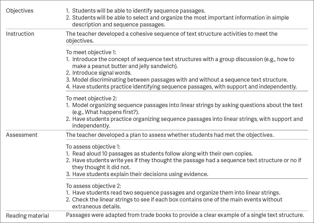 hight resolution of Text Structure Strategies for Improving Expository Reading Comprehension -  Roehling - 2017 - The Reading Teacher - Wiley Online Library