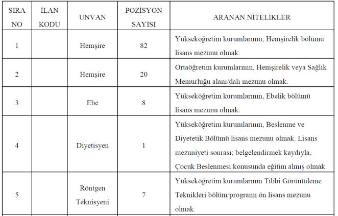 Kırıkkale Üniversitesi sözleşmeli 132 sağlık personeli alacak 14