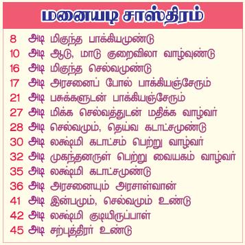 Tamil Vaasthu Manaiyadi Days 2017