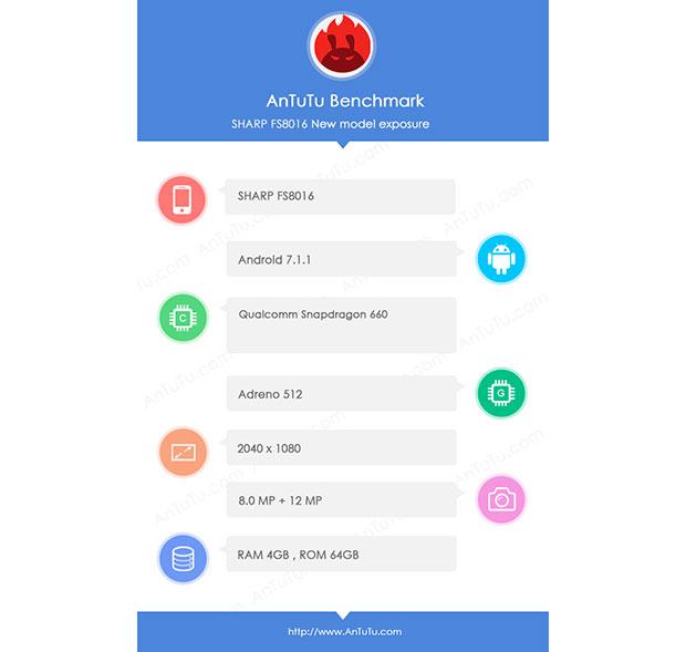 Безрамочный смартфон Sharp получит Snapdragon 660