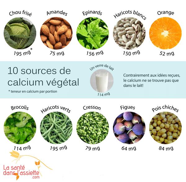 10 sources de calcium