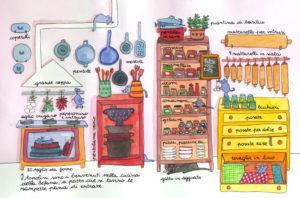 manuale-della-befana_illustrazione_la-cucina