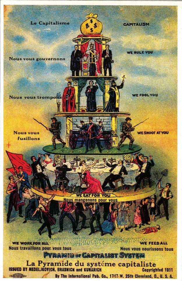 The Pyramid of Capitalism, 1911