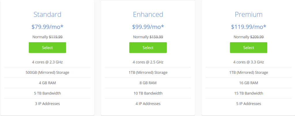 Bluehost cost for Dedicated hosting, Bluehost Dedicated host Pricing