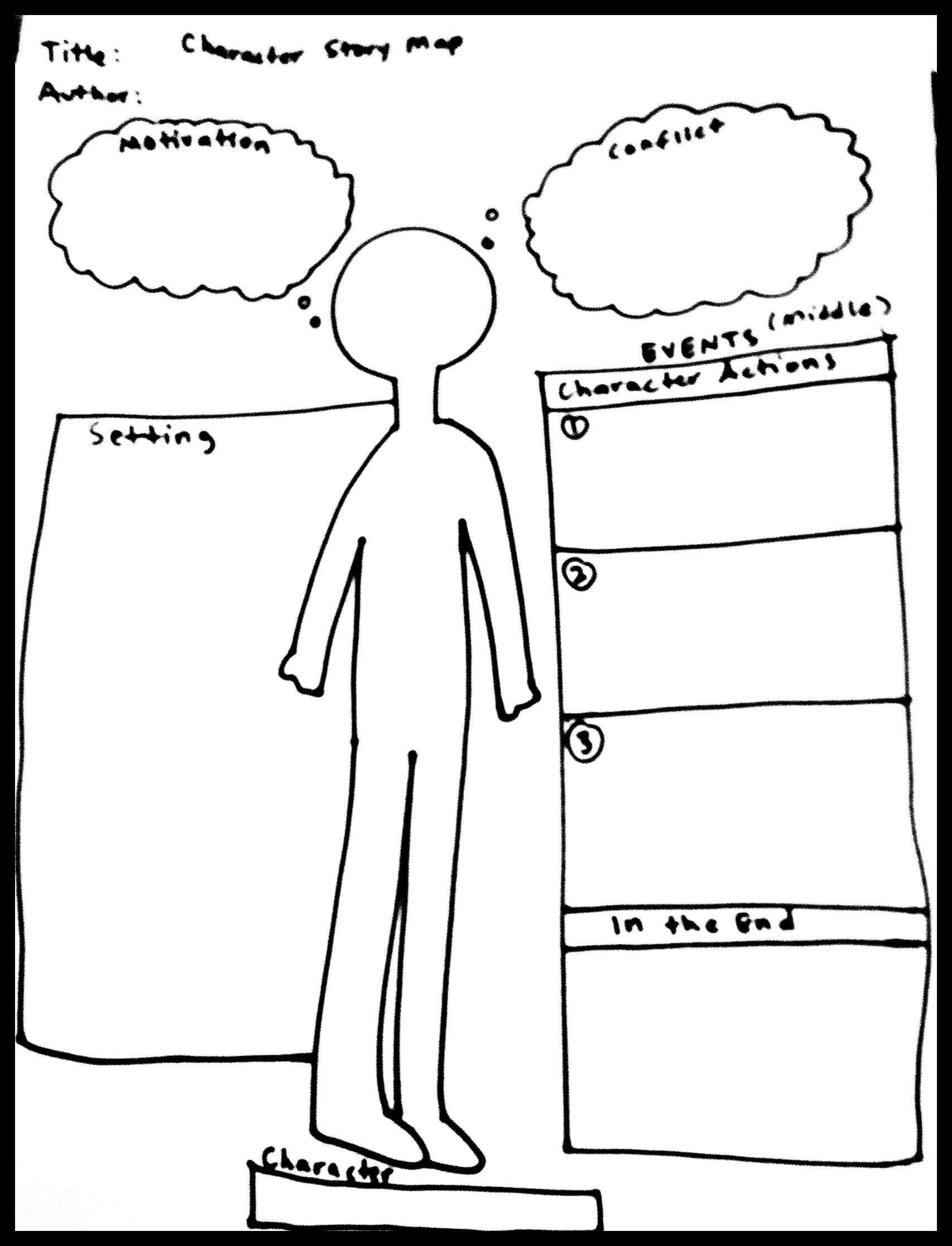 Creative narrative writing graphic organizer , Compare and